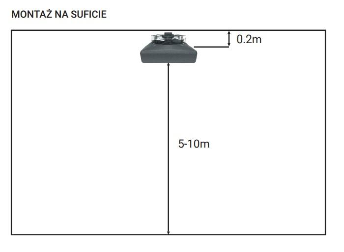 Nagrzewnica wodna Reventon HC30-3S 230V